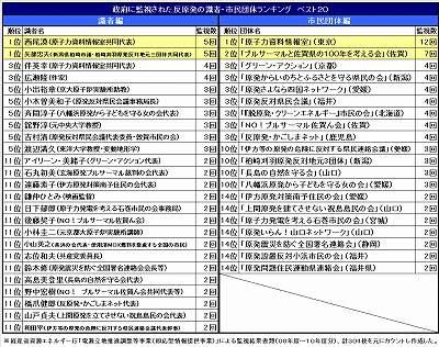 ReportsIMG_J20111229011747.jpg
