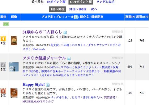 Screen shot 2010-09-16 at 7.45.56 PM