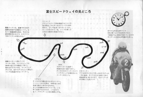 '73年クラブマンレース富士スピードウェイコース