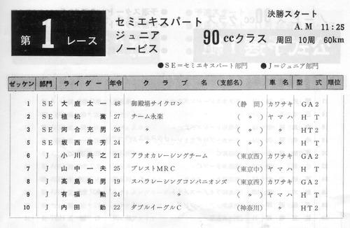 '73年クラブマン SE・J・N90エントリーリスト