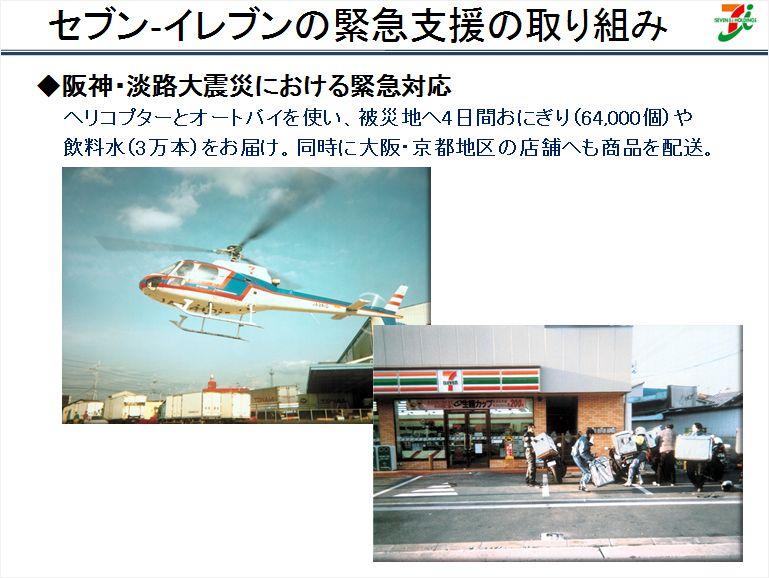 緊急支援のヘリ画像