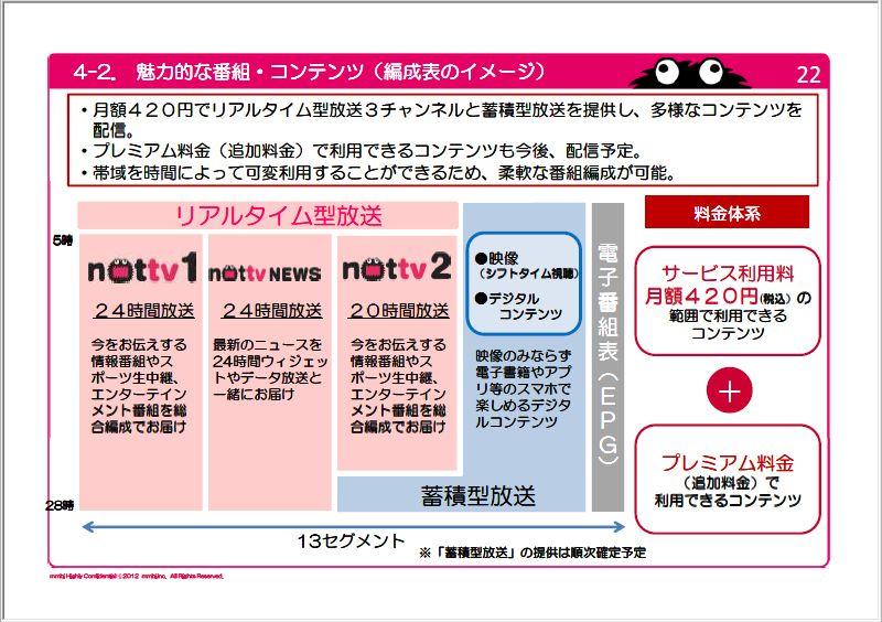 4-2. 魅力的な番組・コンテンツ