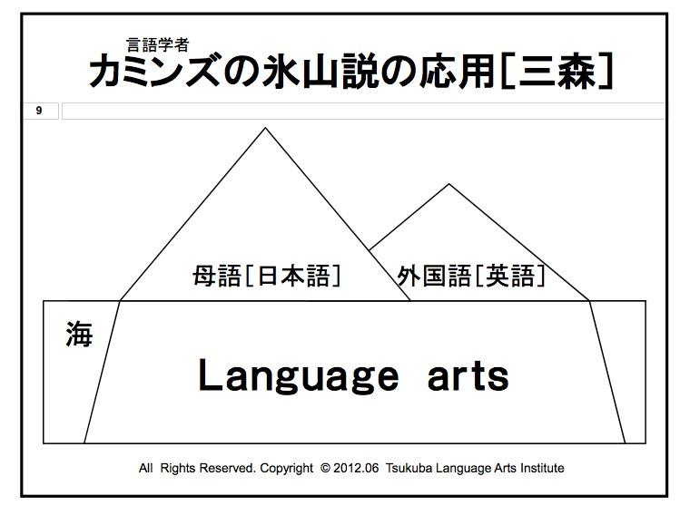 言語技術の上に母語教育