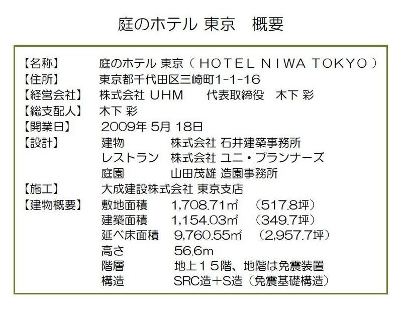 ①庭のホテル東京 概要