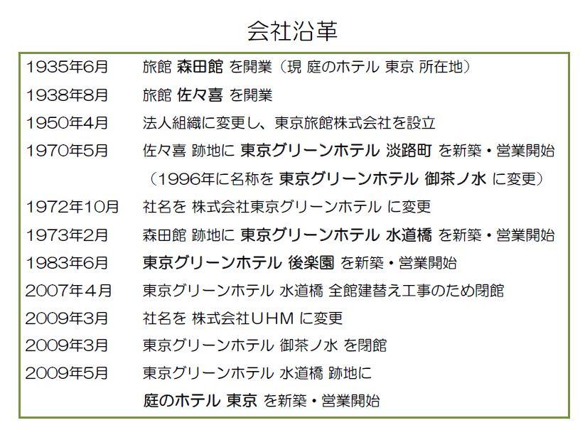 ④庭のホテル東京 会社沿革