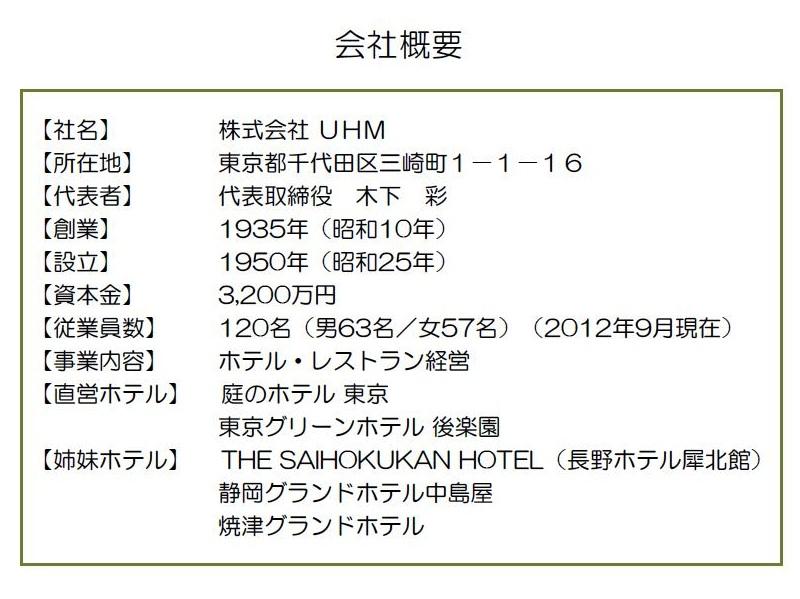 ⑤庭のホテル東京 会社概要
