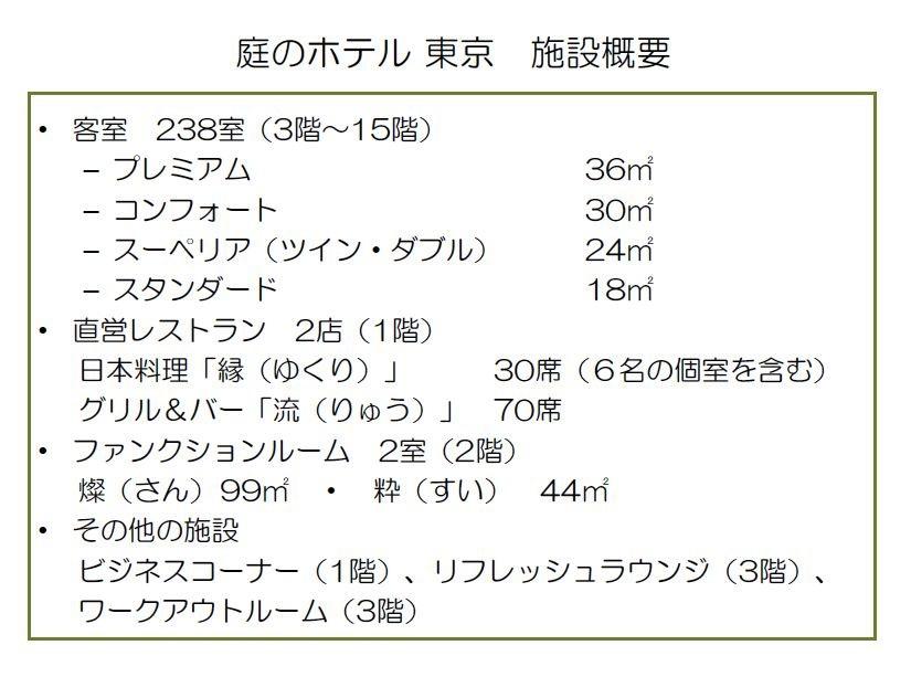 ⑨庭のホテル東京 施設概要