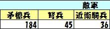 ☆6岩10(距離1.41)