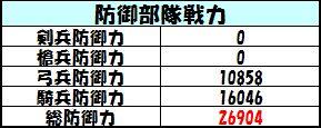 C楽進+弓兵1