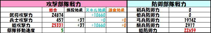 C楽進+弓兵10