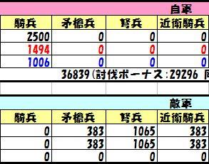 ☆8戦績シミュ10/4/27
