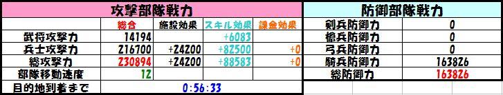 ☆8戦力シミュ10/4/27