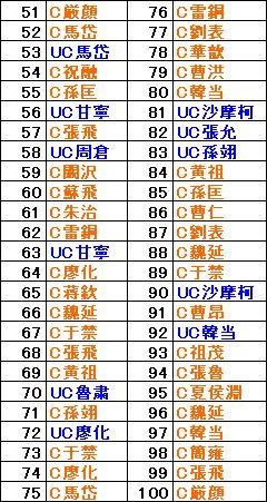 ブショーダス履歴【3ゲーム目?】