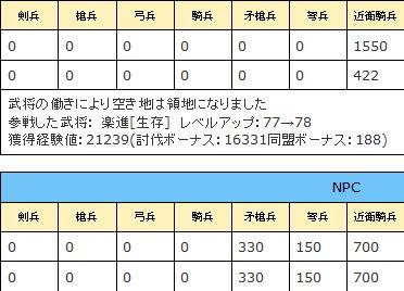 ☆8鉄14戦績10/5/29