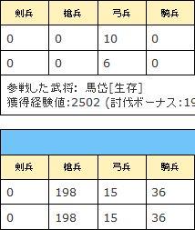 ☆5馬岱報告書10/7/12