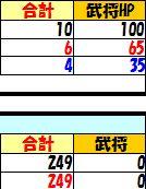 ☆5馬岱シミュ結果10/7/12