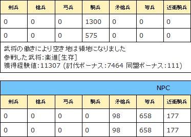☆8岩14成績10/8/1