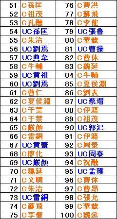 ブショーダス履歴【4ゲーム目?】
