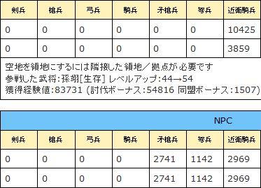 UC孫翊☆9戦績2010/10/18