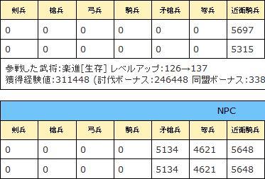 C楽進☆9戦績2010/10/20