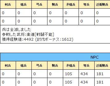 楽進☆6戦績2011/3