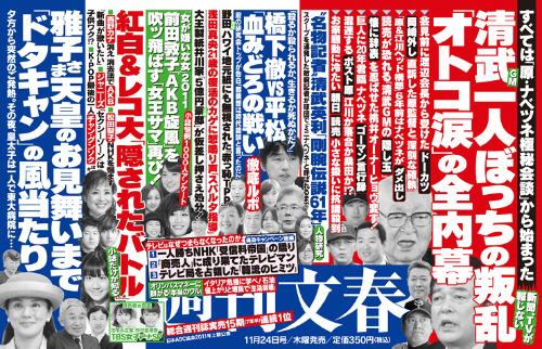 「週刊文春」恒例の1000人アンケート 「女が嫌いな女」2011