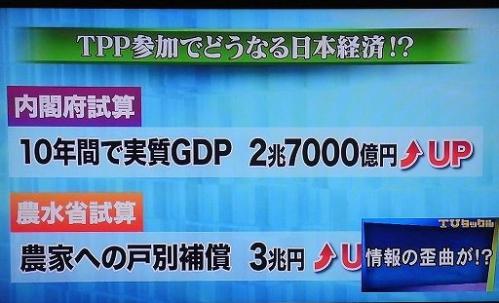 宮崎「例えばね、これ、これなんですけど内閣府試算では10年間で実質GDP2兆7000億UPと」