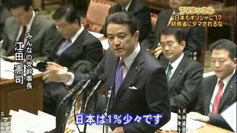 市場は日本を財政危機と見ていない