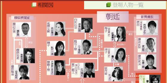 NHK大河ドラマ「平清盛」で天皇家を王家、天皇を王。「王家」を「朝廷」に訂正