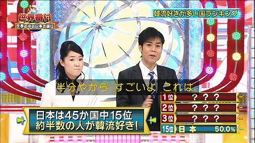 日本は45か国中15位 約半数の人が韓流好き!・日テレ「ネプとイモトの世界番付」韓流好きが多い国ランキング