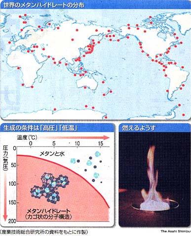 メタンハイドレート(燃える氷)