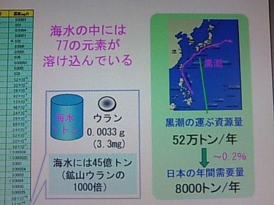海水からウランを採取する研究が、実用化まであと1歩です。