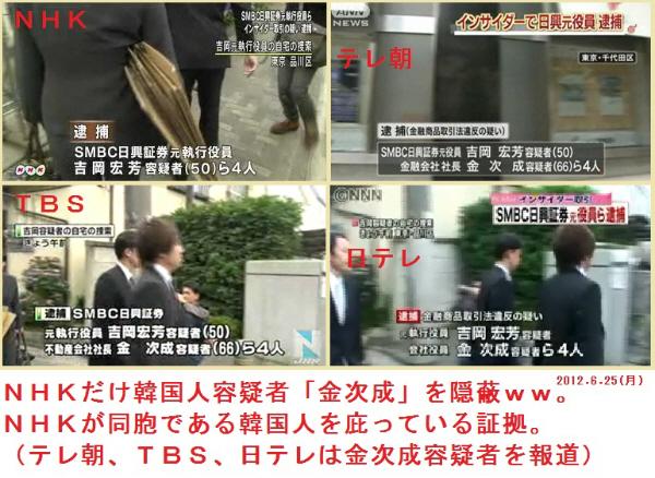 NHK\通名報道\d984e9d43aeb2d3b851447df5e4e8f8eNHK(朝鮮企業)<<<<うんちの壁<<<<TBS、日テレ、テレ朝の報道をまとめておいた。拡散に使ってくれ。