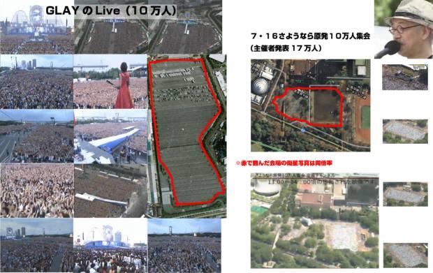 ☆リアルの10万人(GLAYのLIVE)VS★自称17万人(「さようなら原発10万人集会」)赤で囲んだ会場の衛星写真は同倍率