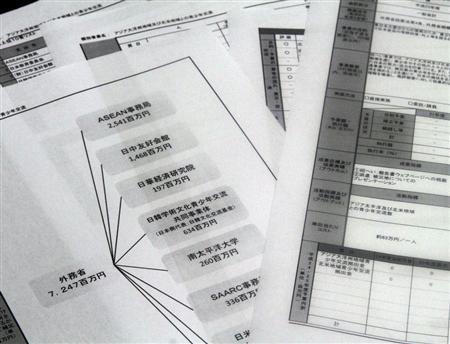中国や韓国との友好団体などへの支出が記載された外務省の復興予算関連文書
