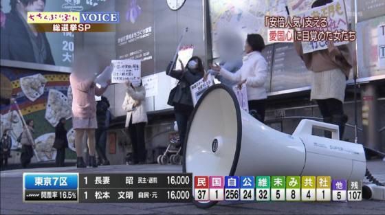 12月16日毎日放送MBS「ちちんぷいぷい」で猛烈な安倍叩き・反日女優の村井美樹らによる「花時計」批判・MBSを絶対に許すな