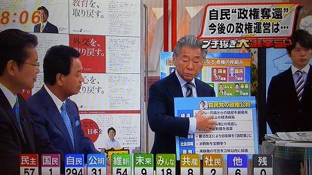 みのもんた甘利さんに安倍さんの外交政策を「富国強兵を思い出す」