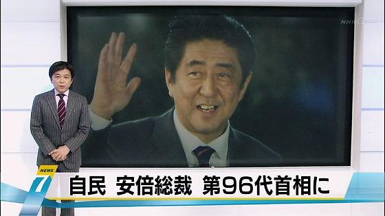 2012.12.26「NHKニュース7」世界の反応。「世界が警戒しています」と言いながら支那と韓国しか見せないNHK\10s89567012月26日放送「NHKニュース7」世界の反応。「世界が警戒しています」と言いながら支那と韓国しか