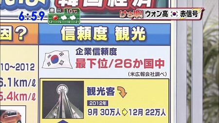 韓国をボロクソに報道する1月24日
