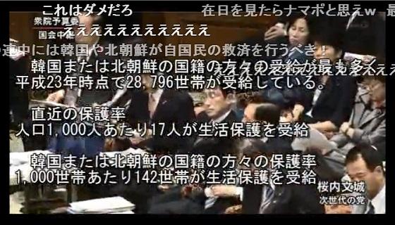 全体の生活保護受給率は1.7%。在日韓国朝鮮人の生活保護受給率は14.2%・桁が違う【外国人生活保護問題など】桜内文城(次世代)【衆議院 国会中継】平成26年10月6日