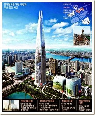 韓国ソウルの「第2ロッテワールドタワー」(地上123階、高さ555m)完成予想図