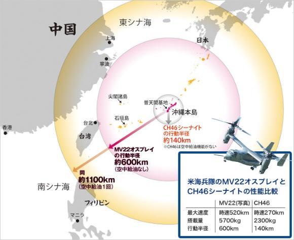 「航続距離の長いオスプレイの運用で作戦範囲が尖閣諸島や台湾やフィリピンにも広がる
