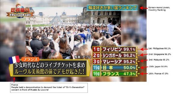 あまりにも酷かったからフランス人の友達に拡散するために英語版作ってみた せっかく作ったから、世界に日本テレビの惨状を拡散したい人はどうぞ使ってくださいなw