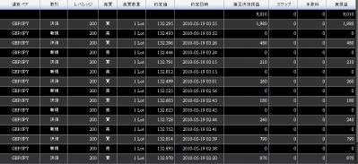 100519ポンド/円スキャル