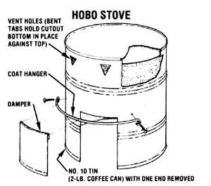 hobo stove