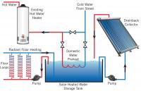 MEN-FM12-solarspace-and-waterheating