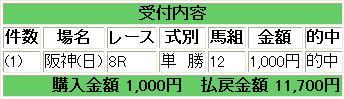 期待値20101212