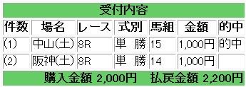 Click20101225