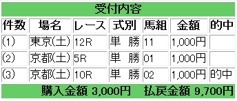 Click20110129
