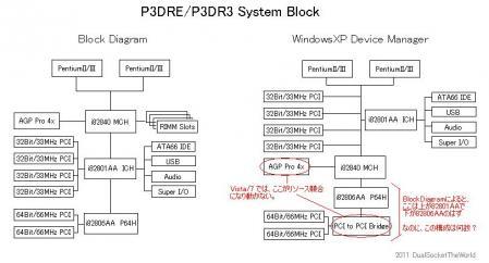 P3DRE-SystemBlock.jpg